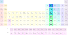 Carbon Family or Group 14