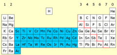 Transition Metals Family or Group 3-12