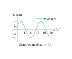 Wavelength (λ) is the distance from crest to crest or trough to trough. So λ for this traveling wave is 14m-2m. λ = 12m
