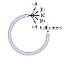 A Ping-Pong ball is shot into a circular tube that is lying flat (horizontal) on a table-top. When the Ping-Pong ball exits the tube, which path will it follow in the figure? a. up at larger angle b. up at smaller angle c. straight from where the tube ends  d. down at small angle e. down at larger angle