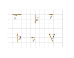 A+C> A+B =A+D > D =F+C >A+E