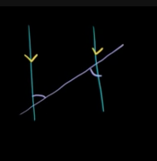Also lets recap on the Congruet angles (angles that have the same angle):