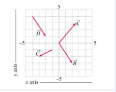 Ay = 3