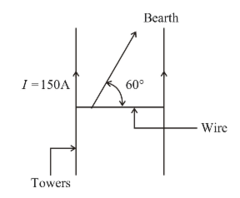 the earth magnetic field essay Schematic illustration of the invisible magnetic field lines generated by the earth, represented as a dipole magnet field.