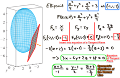 Chapter11.6: Ex7  Find the equations of the tangent plane and normal line at the given point to the ellipsoid