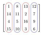 Prove Vector Space Properties Using Vector Space Axioms
