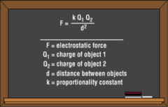 Coulomb's law mathematically