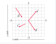 Dx, Dy = 2,-3