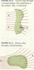 Electric Flux