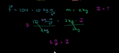 Example #1 Illustrating Newton's Second Law: