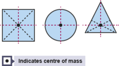 Example why its important to find center of mass?