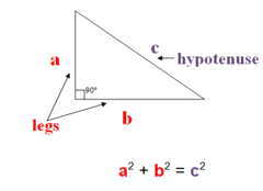 Finding horizontal and vertical components of vector |A|: