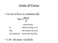 Force units in metric system: