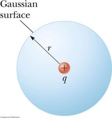 *Gaussian surface