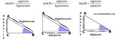 Lets brush on the basic trigonometry and Pythagorean Theorem: