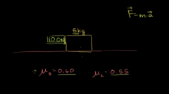 Lets do one example to illustrate the difference between Static Friction and Kinetic Friction: