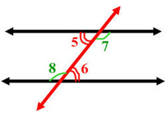 Lets just brush off on geometry and angles in here:  Alternate Interior Angles Theorem