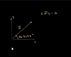 Lets look at the example #2 Braking Down Components of Vector