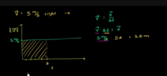 Lets look deeper into the question why distance is area under the velocity time line?