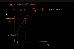 Lets now move on to the next topic of average velocity for constant acceleration: