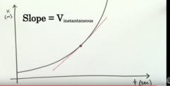 Lets say you want to know INSTANTANEOUS velocity at particular point of time: this is very hard and you need calculus since to find a velocity of the object at a moment of time you need to use very small distance and very very small time which is super hard to measure.