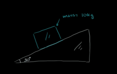 Lets start another problem which is: Ice block accelerating down on the Ice Ramp: