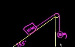 Problem with in then cline plane: TENSION IN ACCELERATING SYSTEM