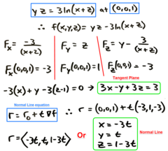 Quiz6: Q1  Find the equation of the tangent plane and the normal line to the given surface at the given point