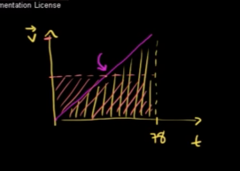So what is average velocity?