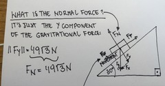 Step #4 Find the Normal force
