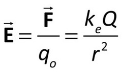 The units of electric field and mathematical formula