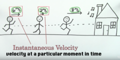 What about INSTANTANEOUS VELOCITY?