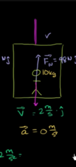 What is the magnitude and direction of the normal force in case #3: The velocity is 2m/s but acceleration is 0m/s².