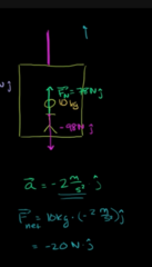 What is the magnitude and direction of the normal force in case #4: This is where the elevator is slowing down so you have net acceleration of -2m/s².