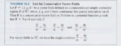 What is the shortcut test to tell if a Vector field is conservative?